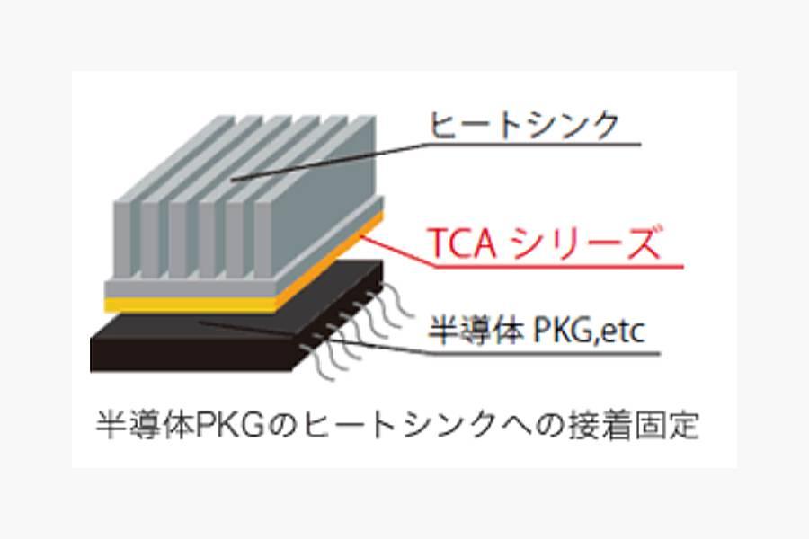 高熱伝導 絶縁接着剤TCA