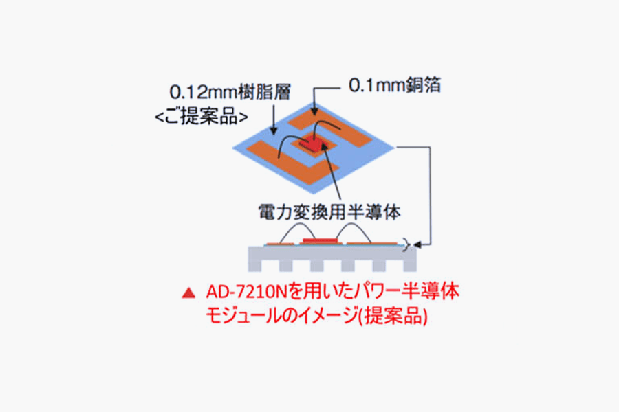 10W/mk放熱基板材料(AD-7210N)