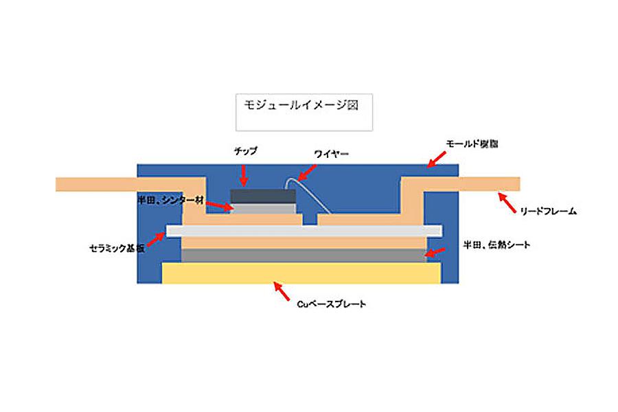 モジュールイメージ図