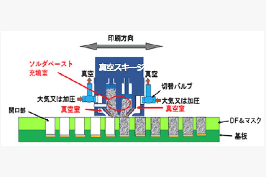 印刷のイメージ図